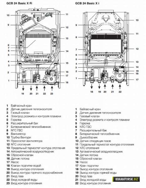 Теплообменник electrolux gcb 24 basic xi Уплотнения теплообменника Funke FP 08 Великий Новгород