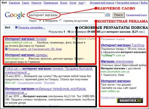 Тизерная и контекстная реклама how much does google adwords express costa brava/maresme